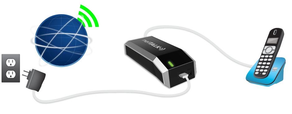 Connect DUO WiFi Wireless